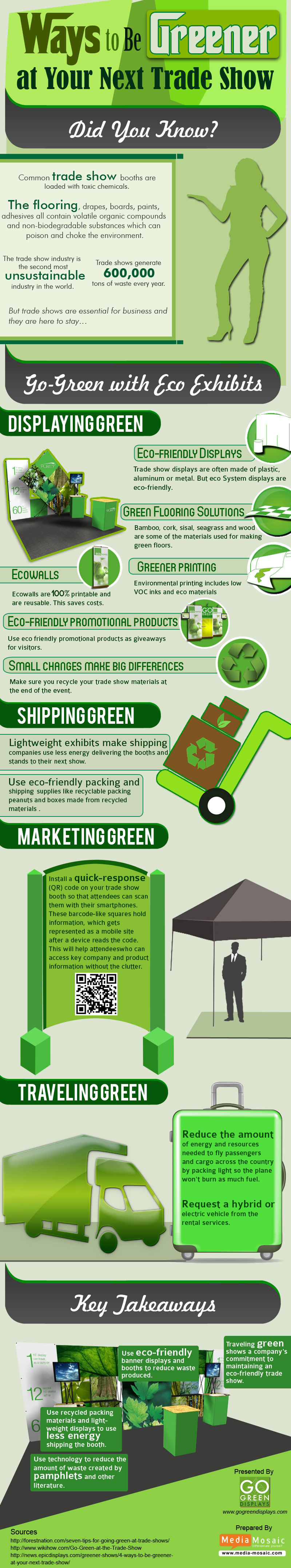 GogreenDisplays- Info Graphic
